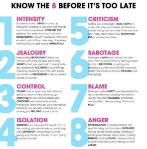 Know Eight Before Too Late